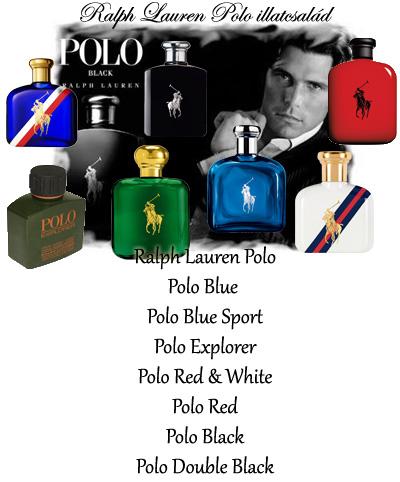 3cb9728115 Ralph Lauren Polo férfi illatcsalád